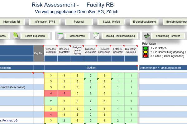 risikoanalyse, risikoanalyse vorlage, risikoanalyse tool